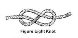 figureeightknot